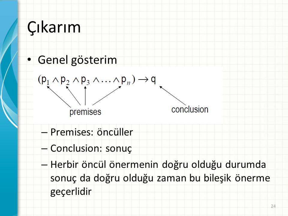 Çıkarım Genel gösterim – Premises: öncüller – Conclusion: sonuç – Herbir öncül önermenin doğru olduğu durumda sonuç da doğru olduğu zaman bu bileşik ö