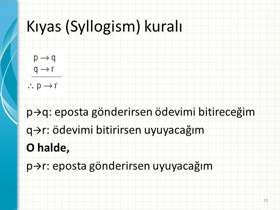 Kıyas (Syllogism) kuralı p  q: eposta gönderirsen ödevimi bitireceğim q  r: ödevimi bitirirsen uyuyacağım O halde, p  r: eposta gönderirsen uyuyaca