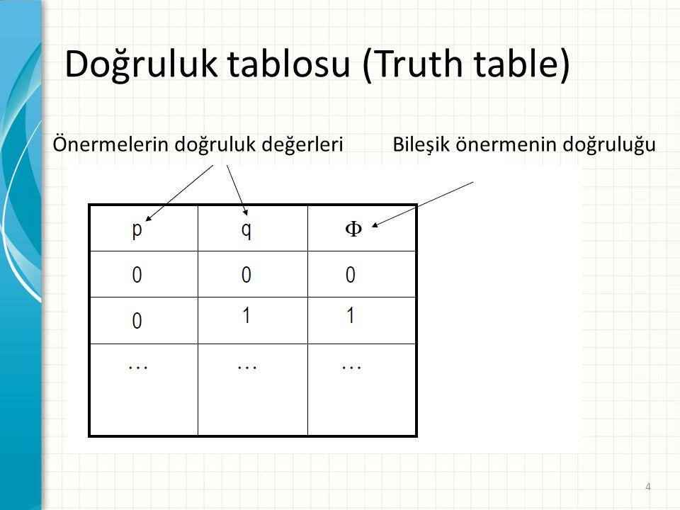 Doğruluk tablosu (Truth table) Önermelerin doğruluk değerleriBileşik önermenin doğruluğu 4