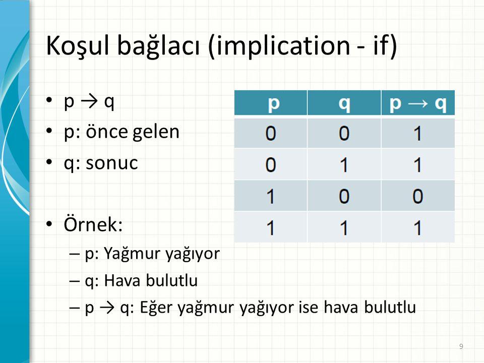 Koşul bağlacı (implication - if) p → q p: önce gelen q: sonuc Örnek: – p: Yağmur yağıyor – q: Hava bulutlu – p → q: Eğer yağmur yağıyor ise hava bulut