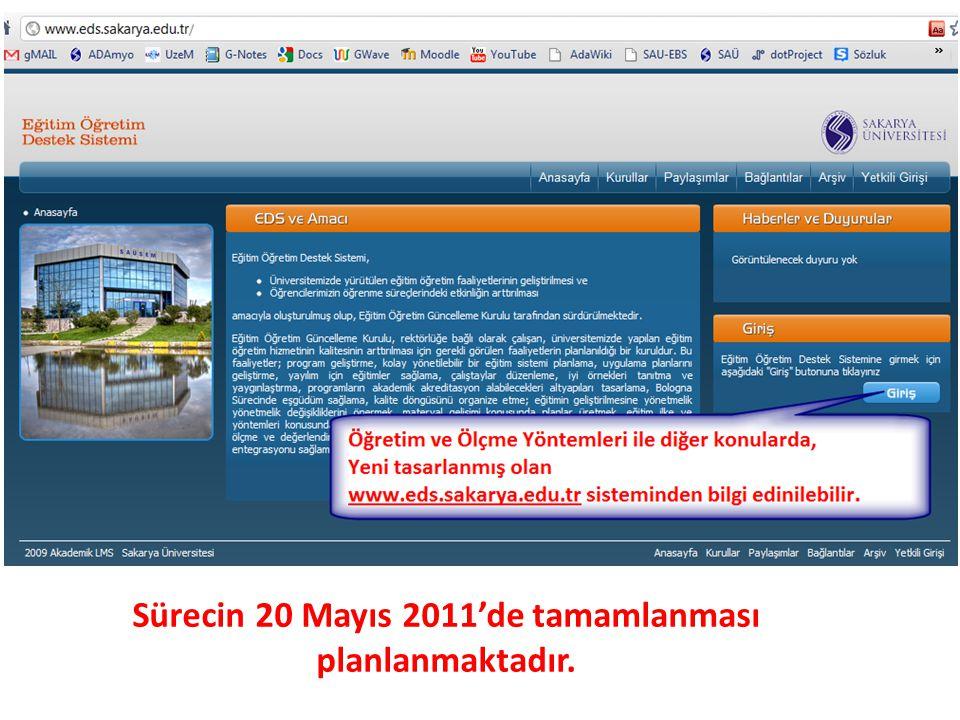 Sürecin 20 Mayıs 2011'de tamamlanması planlanmaktadır.