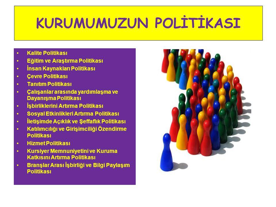 KURUMUMUZUN POLİTİKASI Kalite Politikası Eğitim ve Araştırma Politikası İnsan Kaynakları Politikası Çevre Politikası Tanıtım Politikası Çalışanlar arasında yardımlaşma ve Dayanışma Politikası İşbirliklerini Artırma Politikası Sosyal Etkinlikleri Artırma Politikası İletişimde Açıklık ve Şeffaflık Politikası Katılımcılığı ve Girişimciliği Özendirme Politikası Hizmet Politikası Kursiyer Memnuniyetini ve Kuruma Katkısını Artırma Politikası Branşlar Arası İşbirliği ve Bilgi Paylaşım Politikası