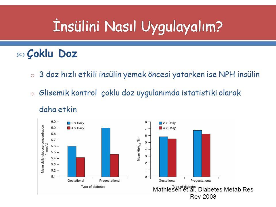  Çoklu Doz o 3 doz hızlı etkili insülin yemek öncesi yatarken ise NPH insülin o Glisemik kontrol çoklu doz uygulanımda istatistiki olarak daha etkin