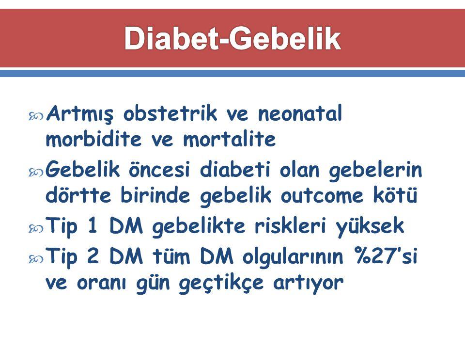  Artmış obstetrik ve neonatal morbidite ve mortalite  Gebelik öncesi diabeti olan gebelerin dörtte birinde gebelik outcome kötü  Tip 1 DM gebelikte