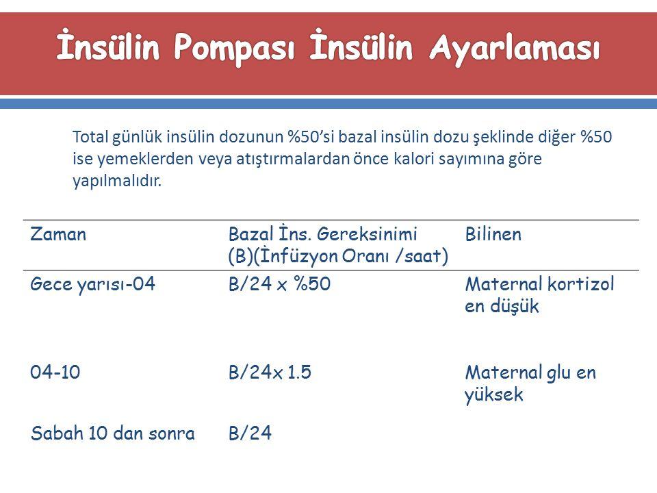 Total günlük insülin dozunun %50'si bazal insülin dozu şeklinde diğer %50 ise yemeklerden veya atıştırmalardan önce kalori sayımına göre yapılmalıdır.