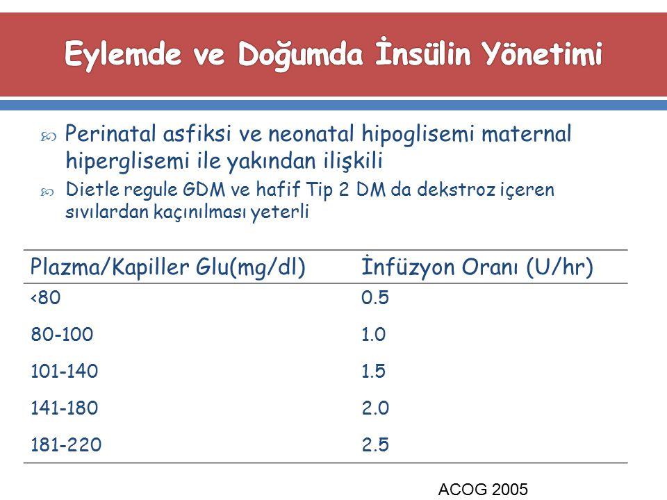  Perinatal asfiksi ve neonatal hipoglisemi maternal hiperglisemi ile yakından ilişkili  Dietle regule GDM ve hafif Tip 2 DM da dekstroz içeren sıvıl