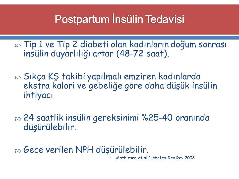  Tip 1 ve Tip 2 diabeti olan kadınların doğum sonrası insülin duyarlılığı artar (48-72 saat).  Sıkça KŞ takibi yapılmalı emziren kadınlarda ekstra k