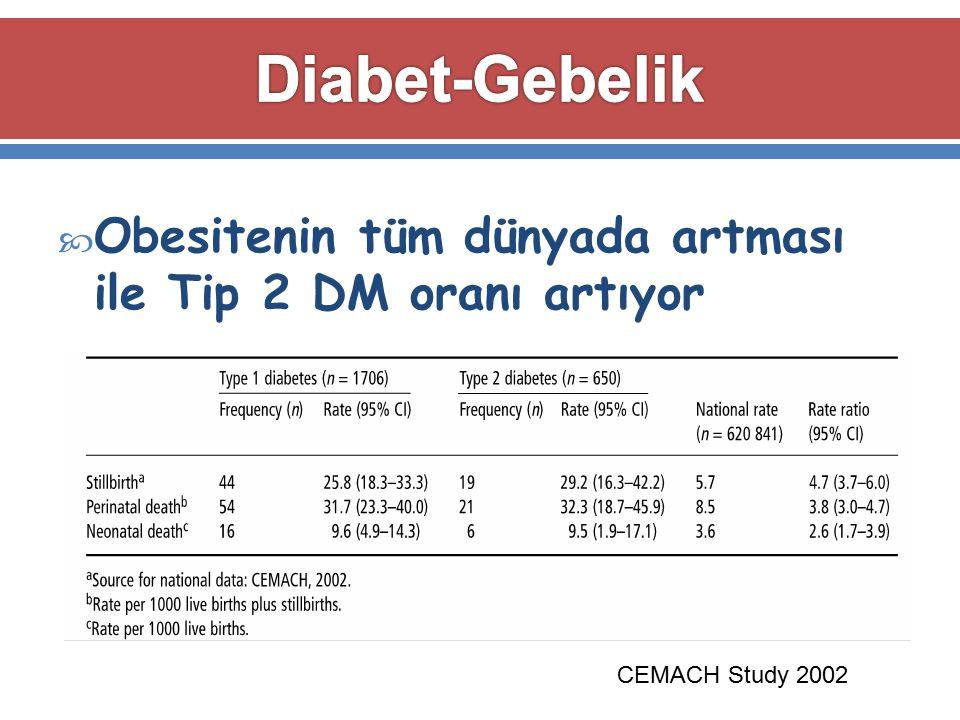  Obesitenin tüm dünyada artması ile Tip 2 DM oranı artıyor CEMACH Study 2002