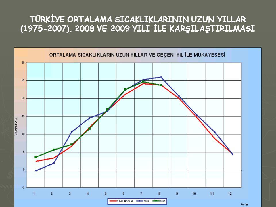 1975 – 2008 Yılları İçinde Eskişehir'de Gerçekleşen Ortalama Sıcaklıklar ESKİŞEHİRMartNisanMayıs Ortalama Sıcaklık (°C) 4.59.714.7 Ortalama En Yüksek