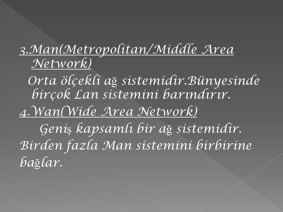 3.Man(Metropolitan/Middle Area Network) Orta ölçekli a ğ sistemidir.Bünyesinde birçok Lan sistemini barındırır. 4.Wan(Wide Area Network) Geni ş kapsam