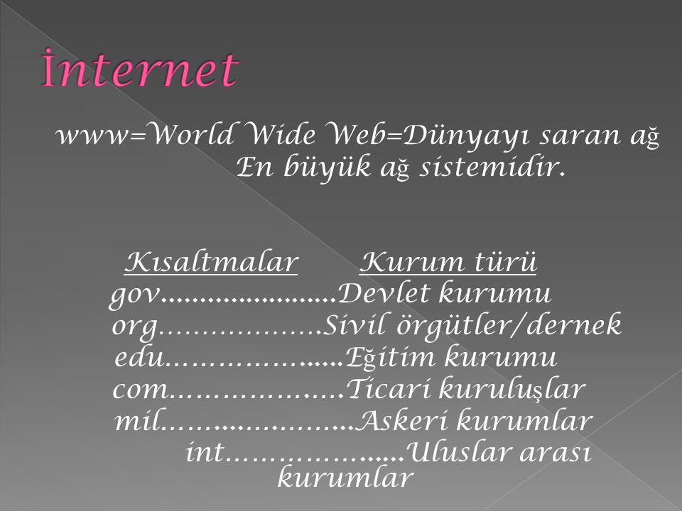 www=World Wide Web=Dünyayı saran a ğ En büyük a ğ sistemidir. Kısaltmalar Kurum türü gov.......................Devlet kurumu org……………….Sivil örgütler/