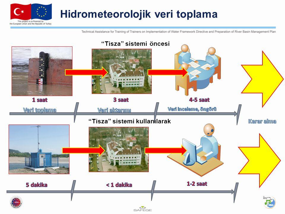 Hidrometeorolojik veri toplama Tisza sistemi öncesi Tisza sistemi kullanılarak