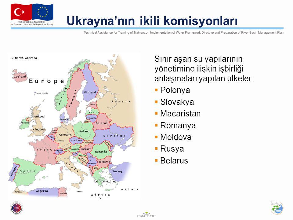 Ukrayna'nın ikili komisyonları Sınır aşan su yapılarının yönetimine ilişkin işbirliği anlaşmaları yapılan ülkeler:  Polonya  Slovakya  Macaristan  Romanya  Moldova  Rusya  Belarus