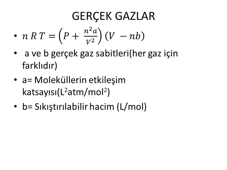GERÇEK GAZLAR