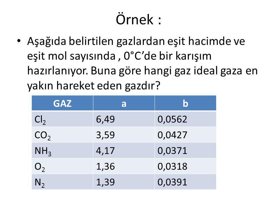 Örnek : Aşağıda belirtilen gazlardan eşit hacimde ve eşit mol sayısında, 0°C'de bir karışım hazırlanıyor. Buna göre hangi gaz ideal gaza en yakın hare