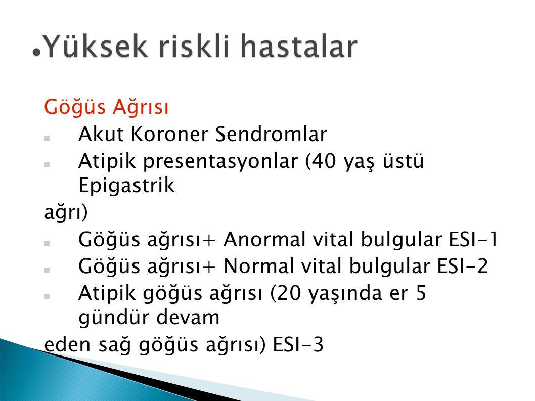 Göğüs Ağrısı Akut Koroner Sendromlar Atipik presentasyonlar (40 yaş üstü Epigastrik ağrı) Göğüs ağrısı+ Anormal vital bulgular ESI-1 Göğüs ağrısı+ Normal vital bulgular ESI-2 Atipik göğüs ağrısı (20 yaşında er 5 gündür devam eden sağ göğüs ağrısı) ESI-3
