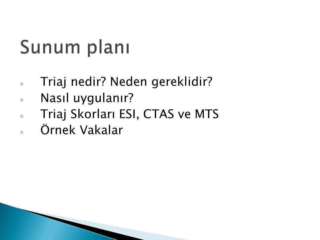 Triaj nedir Neden gereklidir Nasıl uygulanır Triaj Skorları ESI, CTAS ve MTS Örnek Vakalar