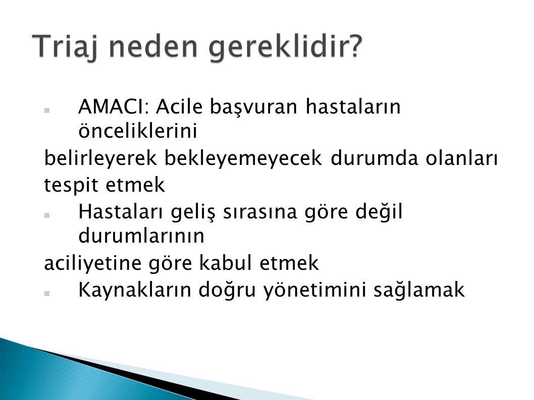 AMACI: Acile başvuran hastaların önceliklerini belirleyerek bekleyemeyecek durumda olanları tespit etmek Hastaları geliş sırasına göre değil durumlarının aciliyetine göre kabul etmek Kaynakların doğru yönetimini sağlamak