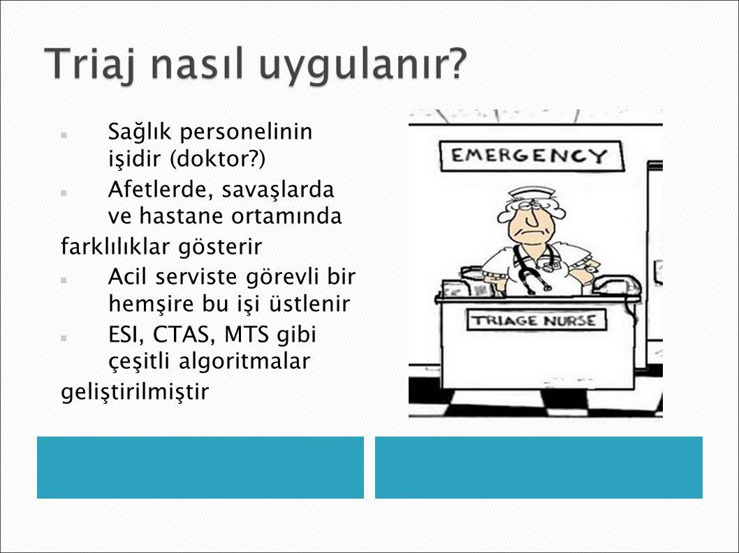 Sağlık personelinin işidir (doktor ) Afetlerde, savaşlarda ve hastane ortamında farklılıklar gösterir Acil serviste görevli bir hemşire bu işi üstlenir ESI, CTAS, MTS gibi çeşitli algoritmalar geliştirilmiştir