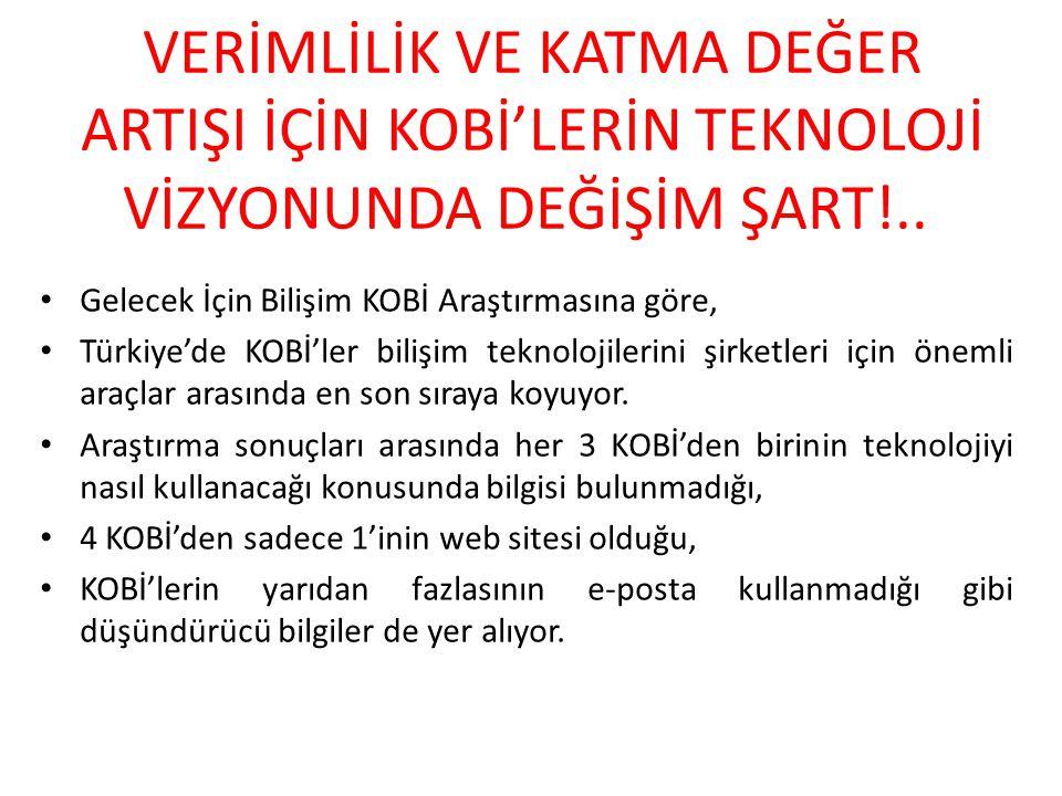 VERİMLİLİK VE KATMA DEĞER ARTIŞI İÇİN KOBİ'LERİN TEKNOLOJİ VİZYONUNDA DEĞİŞİM ŞART!.. Gelecek İçin Bilişim KOBİ Araştırmasına göre, Türkiye'de KOBİ'le
