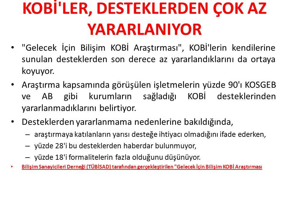 KOBİ'LER, DESTEKLERDEN ÇOK AZ YARARLANIYOR