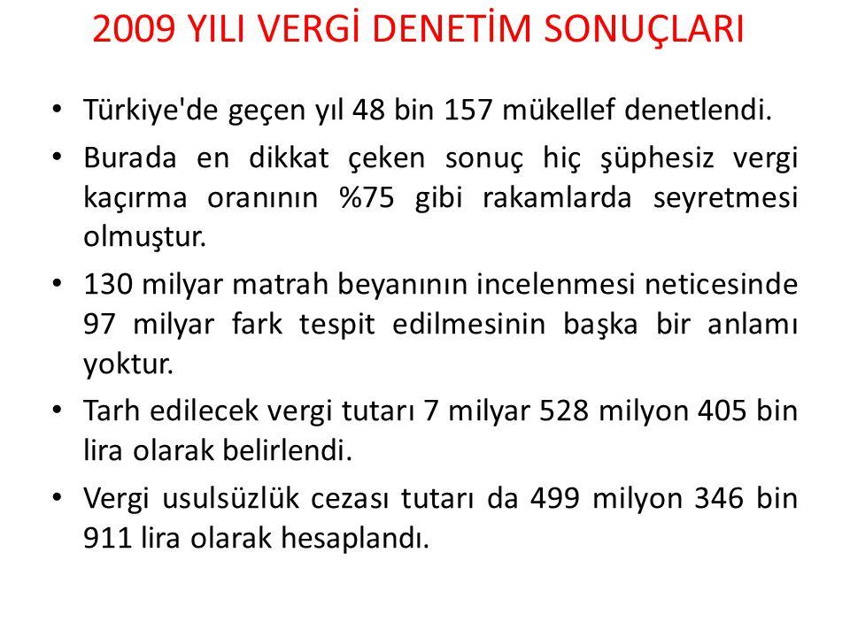 2009 YILI VERGİ DENETİM SONUÇLARI Türkiye'de geçen yıl 48 bin 157 mükellef denetlendi. Burada en dikkat çeken sonuç hiç şüphesiz vergi kaçırma oranını