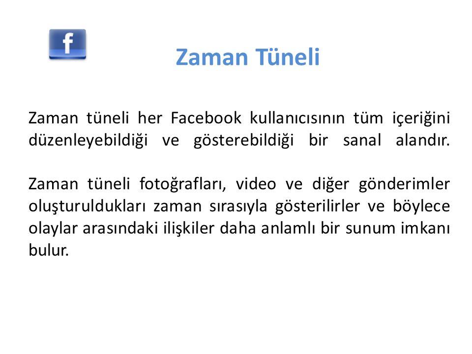 Zaman Tüneli Zaman tüneli her Facebook kullanıcısının tüm içeriğini düzenleyebildiği ve gösterebildiği bir sanal alandır.