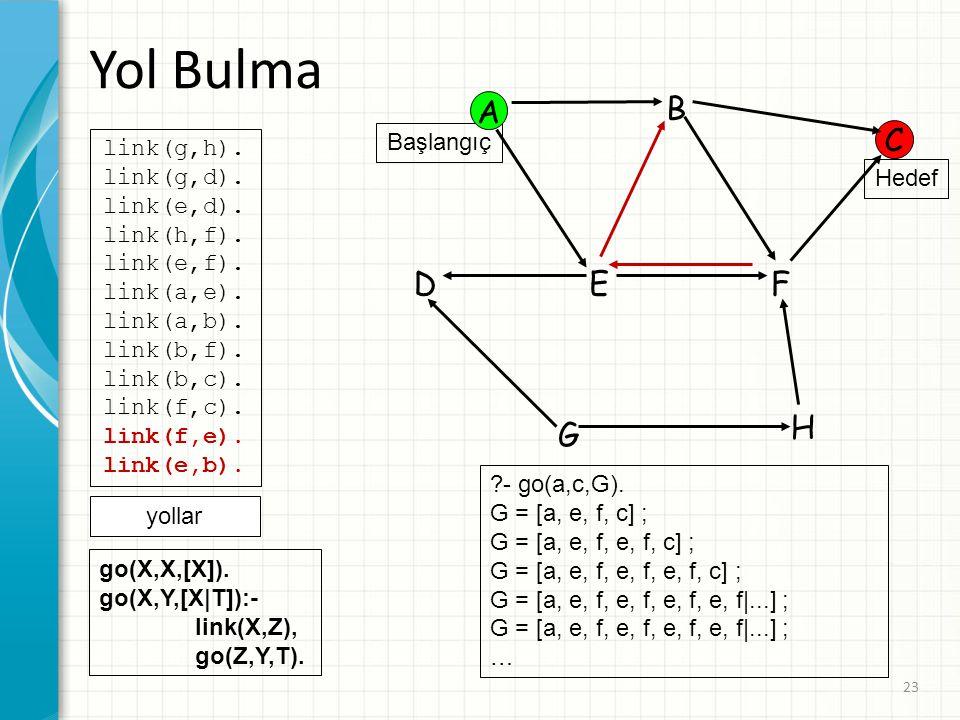 Hedef Başlangıç A B C FED G H link(g,h).link(g,d).