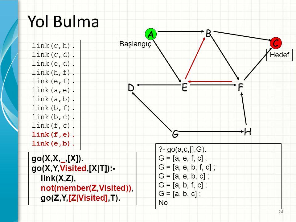 Hedef Başlangıç A B C FED G H go(X,X,_,[X]).