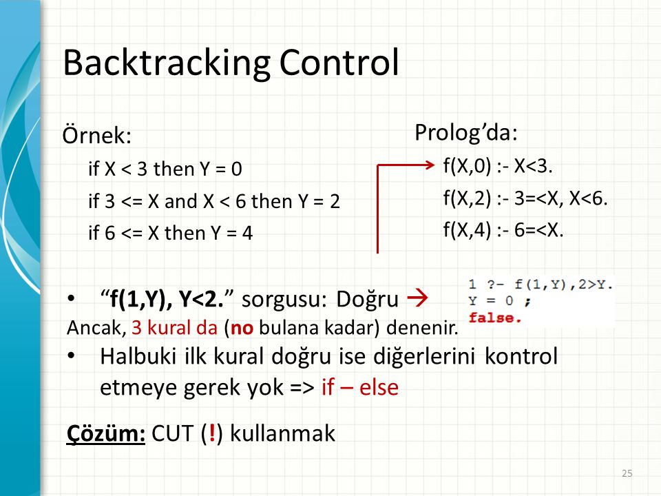 Backtracking Control Örnek: if X < 3 then Y = 0 if 3 <= X and X < 6 then Y = 2 if 6 <= X then Y = 4 25 Prolog'da: f(X,0) :- X<3. f(X,2) :- 3=<X, X<6.
