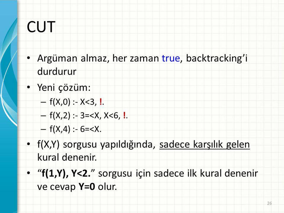 26 CUT Argüman almaz, her zaman true, backtracking'i durdurur Yeni çözüm: – f(X,0) :- X<3, !.