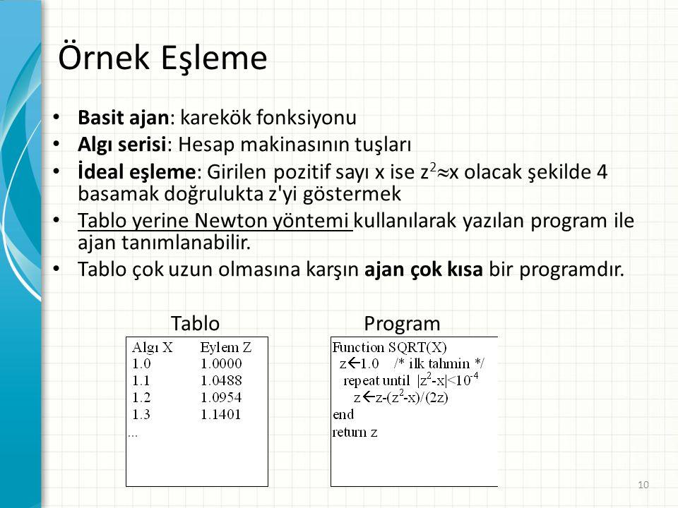 Örnek Eşleme Basit ajan: karekök fonksiyonu Algı serisi: Hesap makinasının tuşları İdeal eşleme: Girilen pozitif sayı x ise z 2  x olacak şekilde 4 b