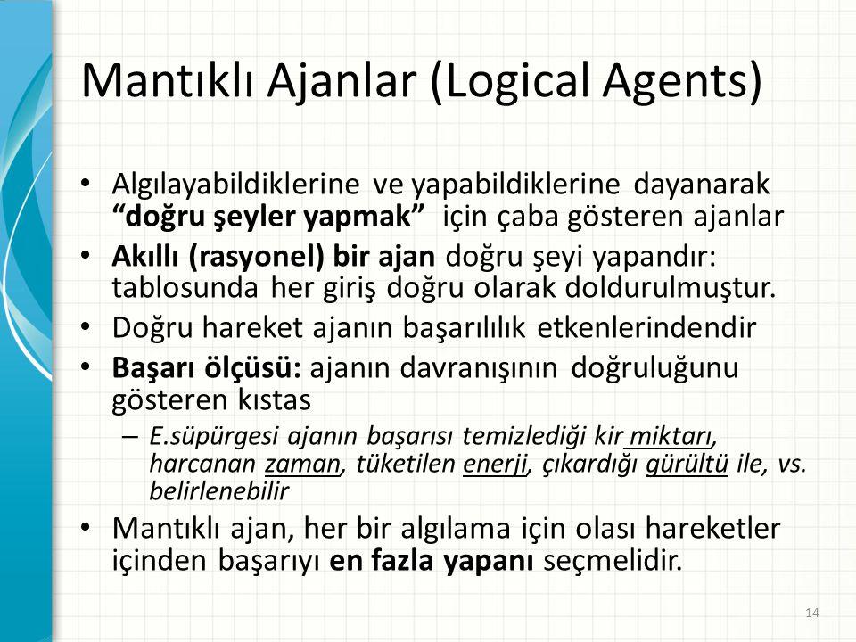 """Mantıklı Ajanlar (Logical Agents) Algılayabildiklerine ve yapabildiklerine dayanarak """"doğru şeyler yapmak"""" için çaba gösteren ajanlar Akıllı (rasyonel"""