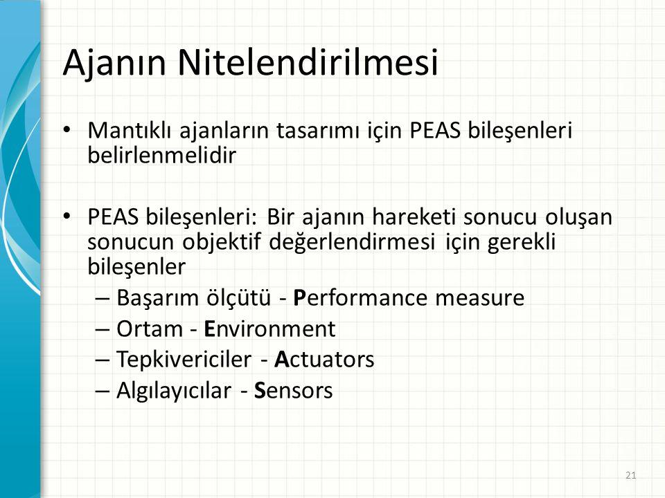 Ajanın Nitelendirilmesi Mantıklı ajanların tasarımı için PEAS bileşenleri belirlenmelidir PEAS bileşenleri: Bir ajanın hareketi sonucu oluşan sonucun
