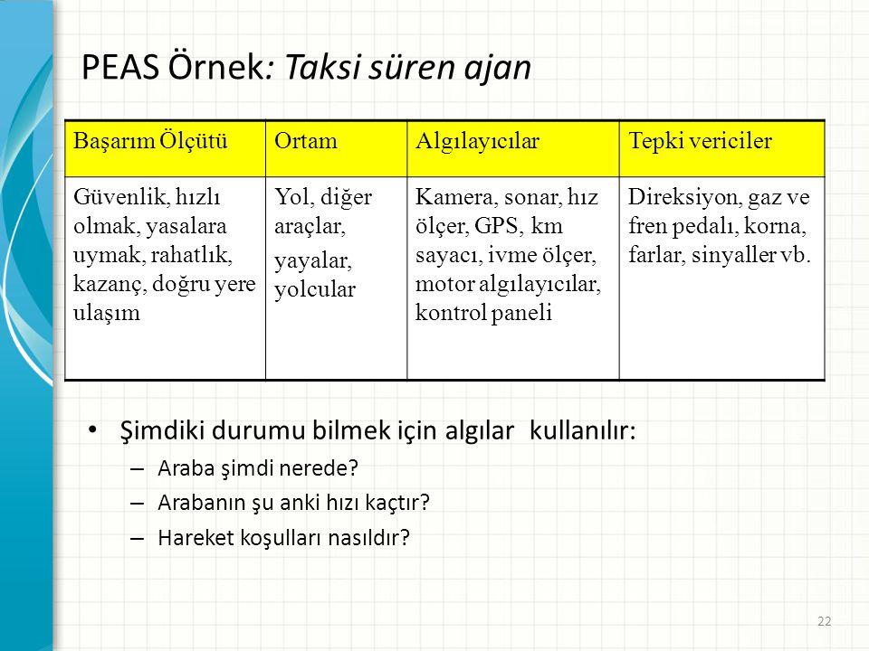 PEAS Örnek: Taksi süren ajan Şimdiki durumu bilmek için algılar kullanılır: – Araba şimdi nerede? – Arabanın şu anki hızı kaçtır? – Hareket koşulları