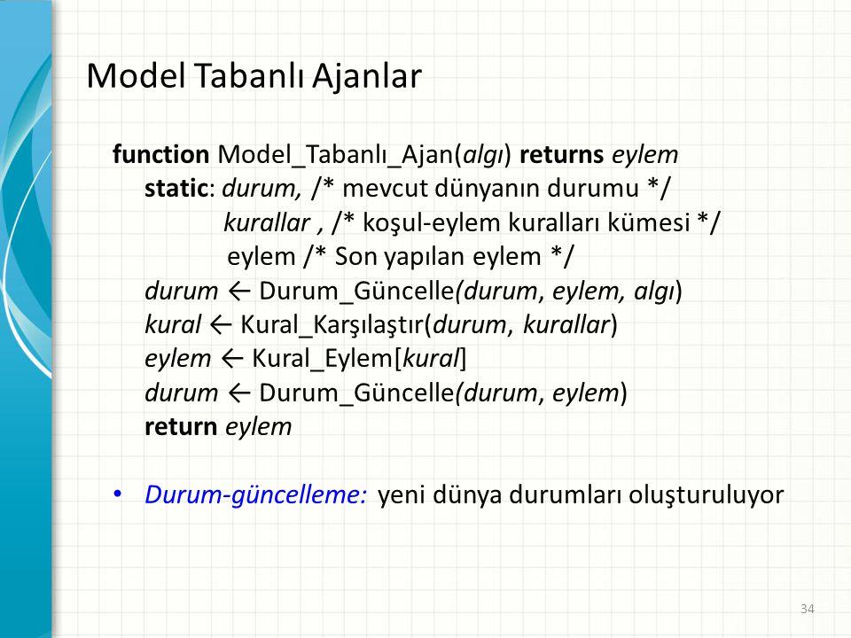 Model Tabanlı Ajanlar function Model_Tabanlı_Ajan(algı) returns eylem static: durum, /* mevcut dünyanın durumu */ kurallar, /* koşul-eylem kuralları k