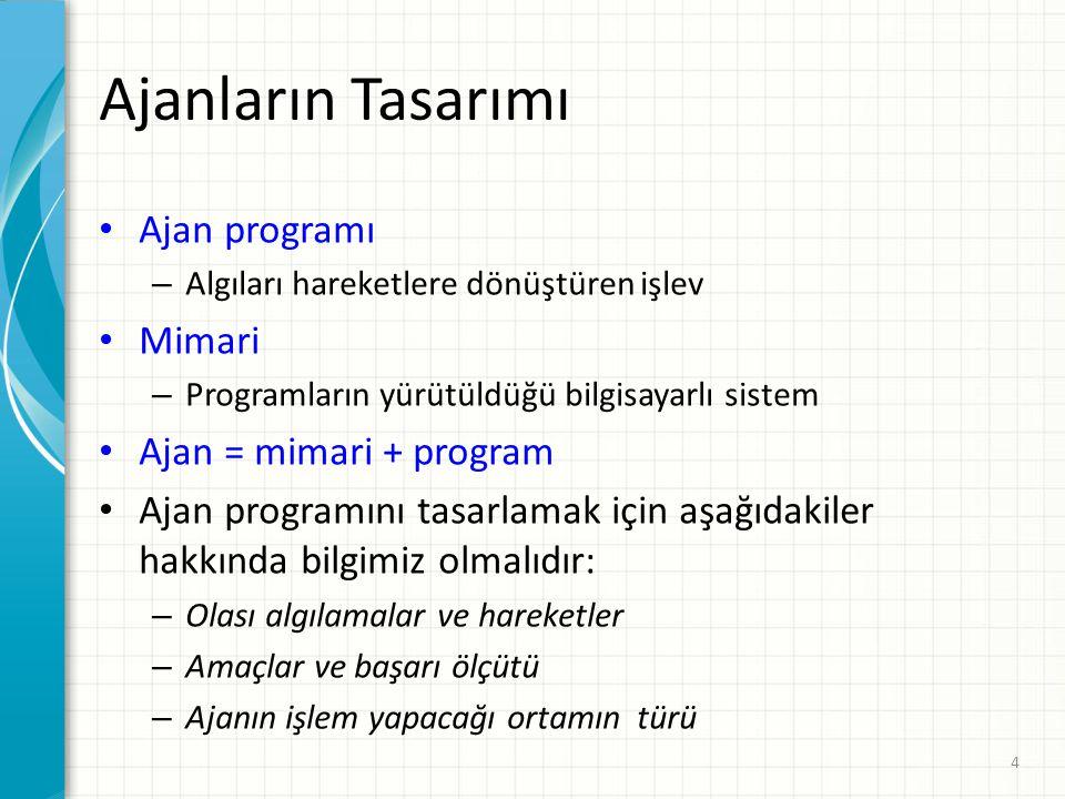 Ajanların Tasarımı Ajan programı – Algıları hareketlere dönüştüren işlev Mimari – Programların yürütüldüğü bilgisayarlı sistem Ajan = mimari + program