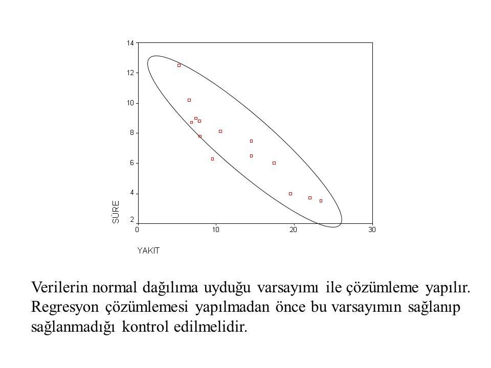 Verilerin normal dağılıma uyduğu varsayımı ile çözümleme yapılır. Regresyon çözümlemesi yapılmadan önce bu varsayımın sağlanıp sağlanmadığı kontrol ed
