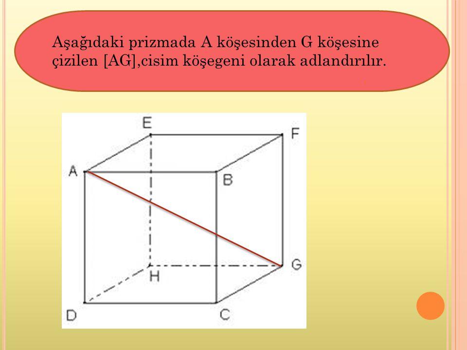 Prizmalar, karşılıklı paralel yüz çiftlerinden (tabanlarından) birinin kare, dikdörtgen,üçgen, eşkenar dörtgen, paralelkenar olmasına göre sırasıyla kare, dikdörtgen, üçgen,...prizma olarak adlandırılır.