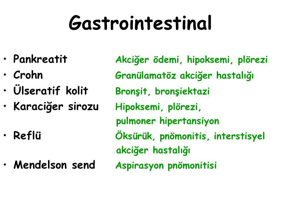 Gastrointestinal Pankreatit Akciğer ödemi, hipoksemi, plörezi Crohn Granülamatöz akciğer hastalığı Ülseratif kolit Bronşit, bronşiektazi Karaciğer sir