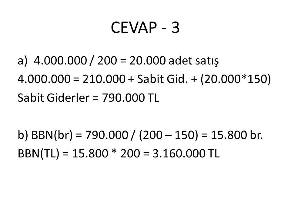 CEVAP - 3 a)4.000.000 / 200 = 20.000 adet satış 4.000.000 = 210.000 + Sabit Gid. + (20.000*150) Sabit Giderler = 790.000 TL b) BBN(br) = 790.000 / (20