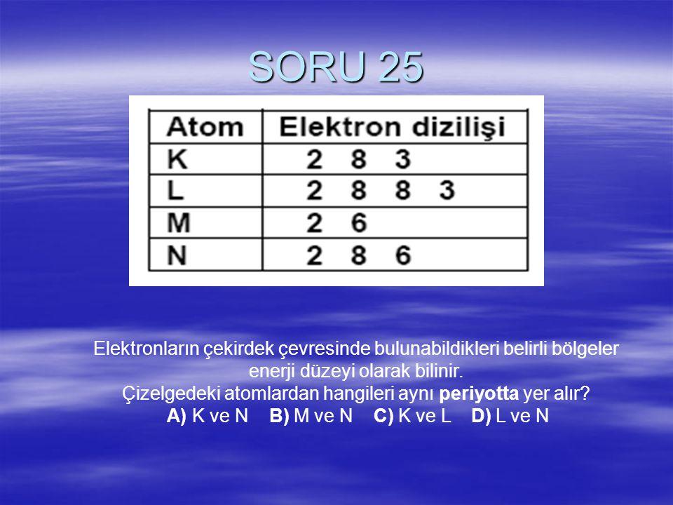 """24.SORU  Aşağıdakilerden hangisi mayoz bölünme ile ilgili değildir?  A)""""n"""" sayıda kromozoma sahip hücreler oluşur.  B) Üreme ana hücrelerinin bölün"""