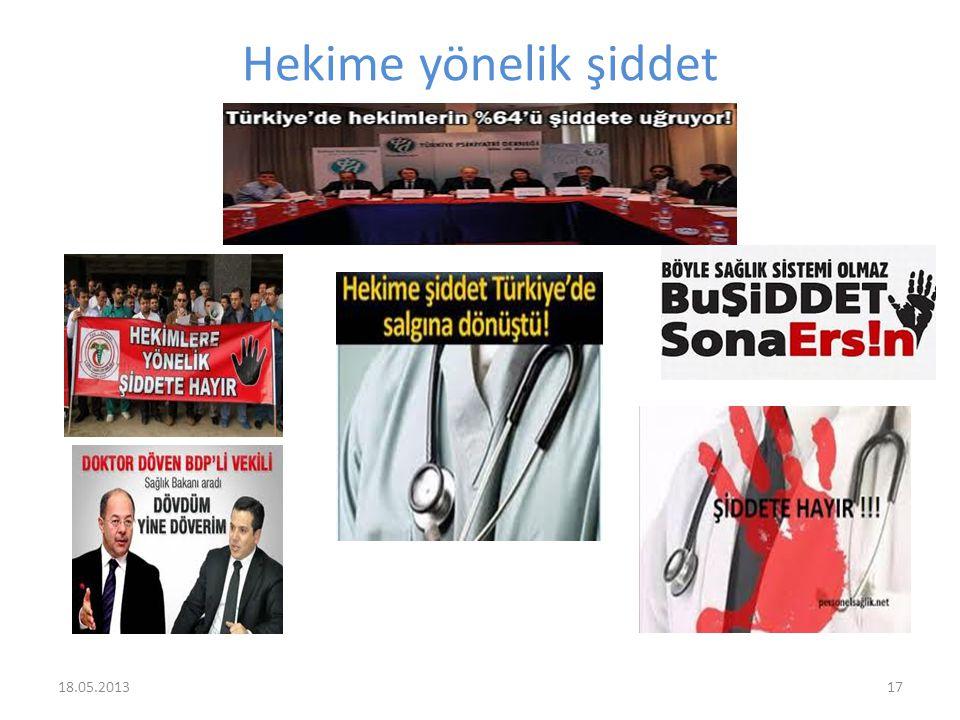 Hekime yönelik şiddet 1718.05.2013