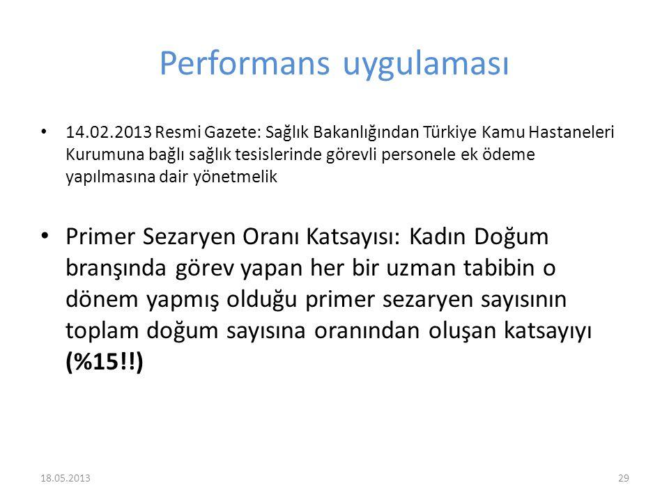 Performans uygulaması 14.02.2013 Resmi Gazete: Sağlık Bakanlığından Türkiye Kamu Hastaneleri Kurumuna bağlı sağlık tesislerinde görevli personele ek ö