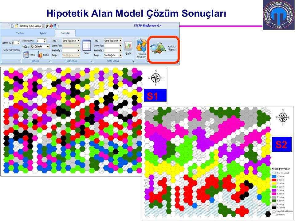 Ali İhsan KADIOĞULLARI, K.T.Ü. 2012 Trabzon Hipotetik Alan Model Çözüm Sonuçları S1 S2