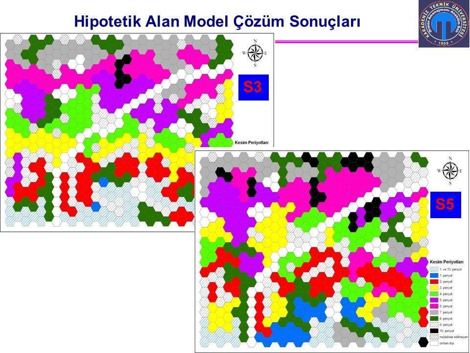 Ali İhsan KADIOĞULLARI, K.T.Ü. 2012 Trabzon Hipotetik Alan Model Çözüm Sonuçları S3 S5