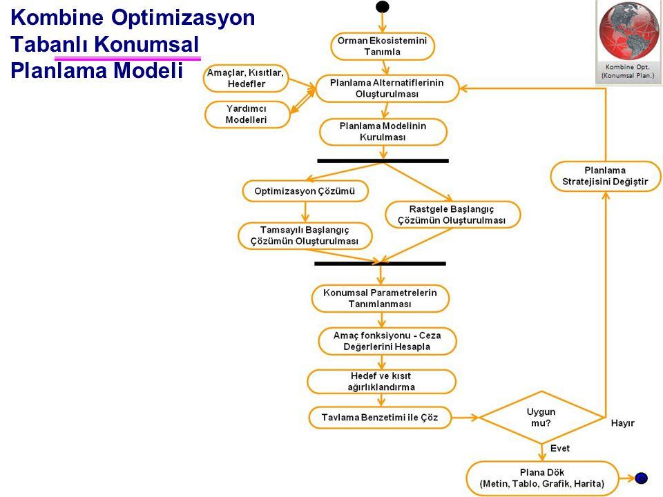 Ali İhsan KADIOĞULLARI, K.T.Ü. 2012 Trabzon Kombine Optimizasyon Tabanlı Konumsal Planlama Modeli