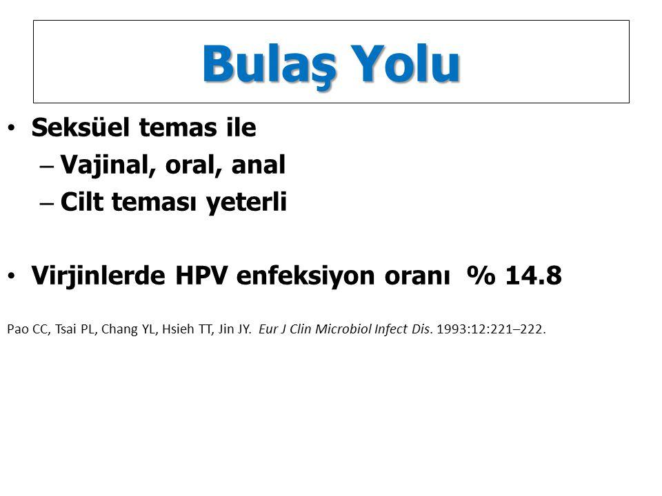 Bulaş Yolu Seksüel temas ile – Vajinal, oral, anal – Cilt teması yeterli Virjinlerde HPV enfeksiyon oranı % 14.8 Pao CC, Tsai PL, Chang YL, Hsieh TT,