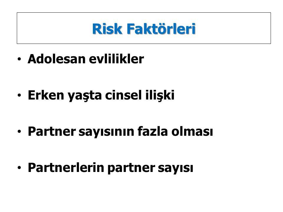 Risk Faktörleri Adolesan evlilikler Erken yaşta cinsel ilişki Partner sayısının fazla olması Partnerlerin partner sayısı