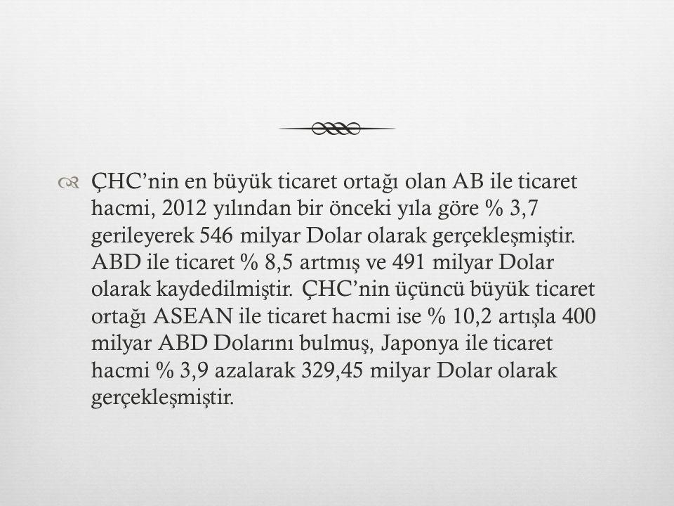  2012 yılında ÇHC'nin mali olmayan sektörlerdeki yurtdı ş ı do ğ rudan yatırımları % 28,6 artı ş la 77,22 milyar Dolara ula ş mı ş tır.